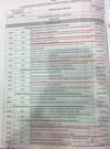 Видатки бюджету Дрогобича
